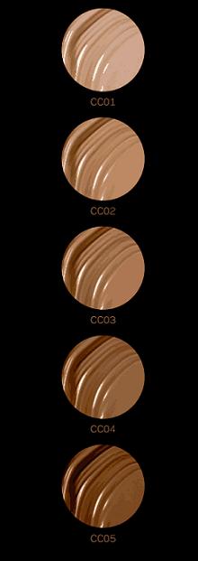 cc gamme